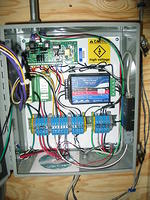 Custom panel for wind turbine performance evaluation